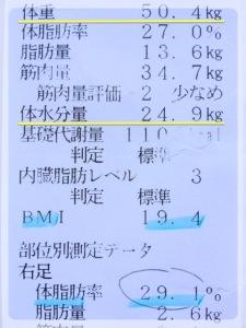 BMI 2